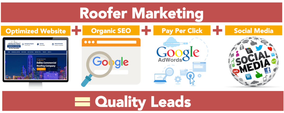 Roofer Marketing, Web Design & SEO